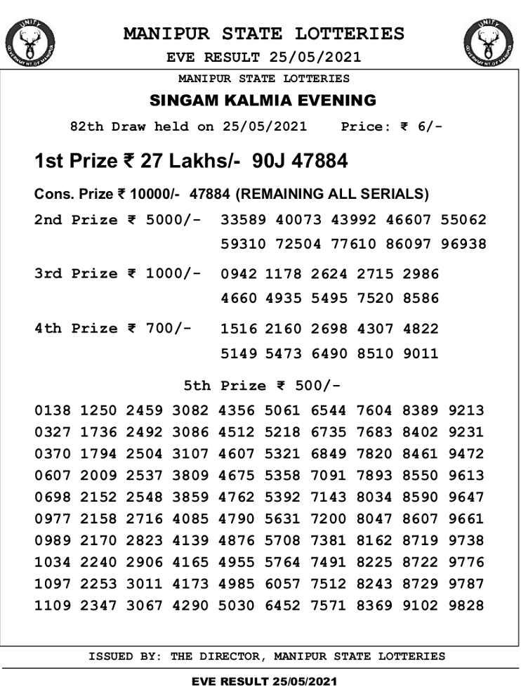 Manipur Singam 7PM Result 25.5.2021