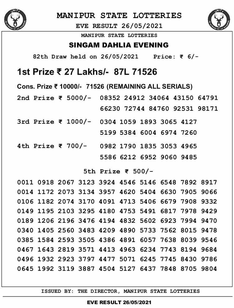 Manipur Singam 7 PM Result 26.5.2021