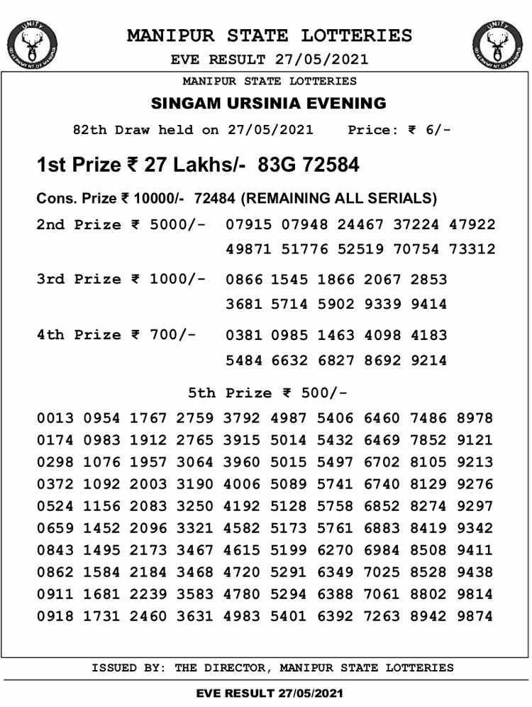 Manipur singam 7pm result 27.5.2021