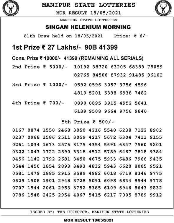 Manipur State Lottery Singam Morning Result 18.5.2021