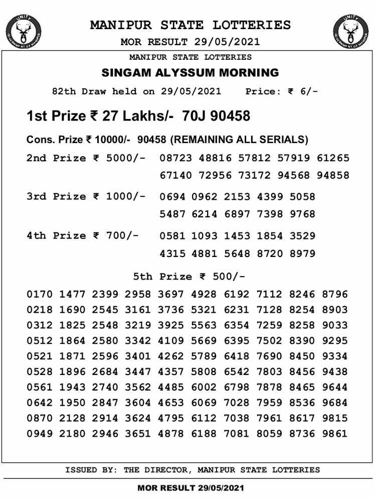 Manipur Singam Morning result 29.5.21