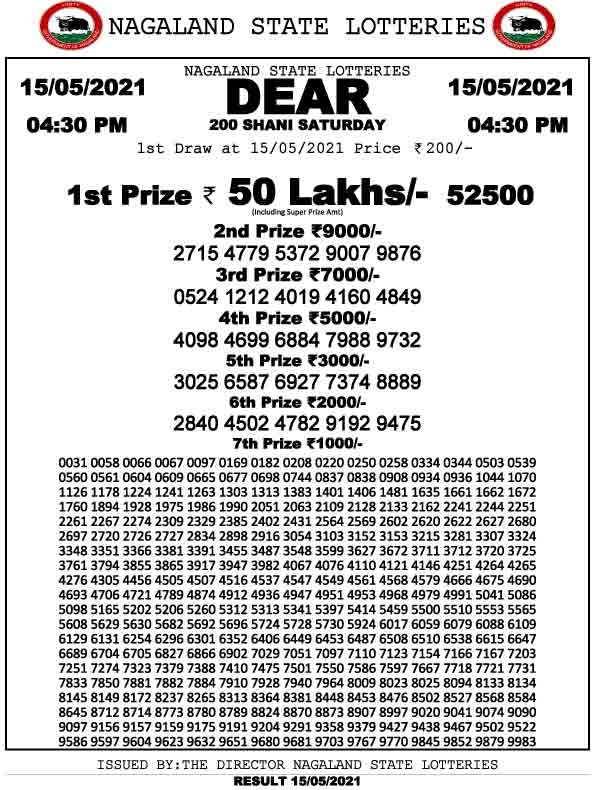 Nagaland State Dear 200 Saturday Lottery Result 15.5.2021