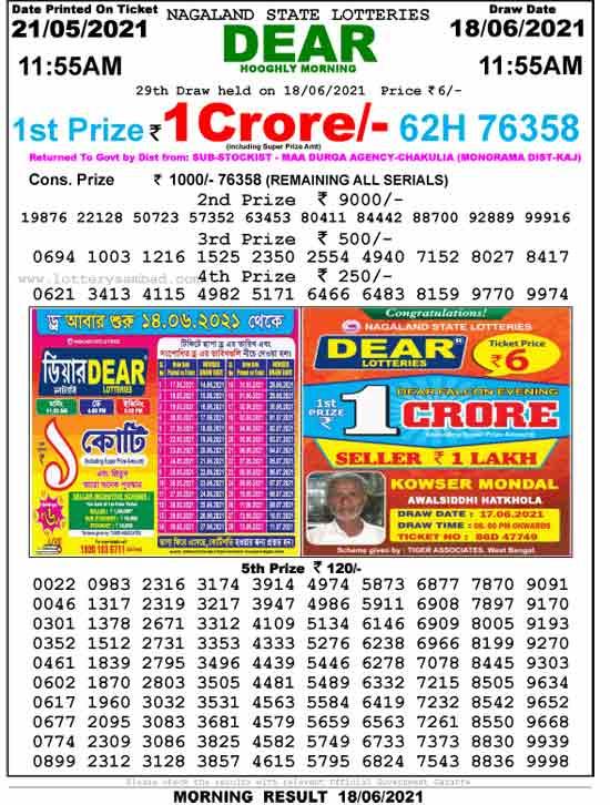 Lottery Sambad 11.55 AM Result 21.5.2021