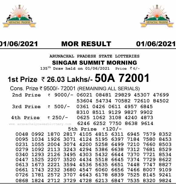 Arunachal Singam Morning Result 01.06.21