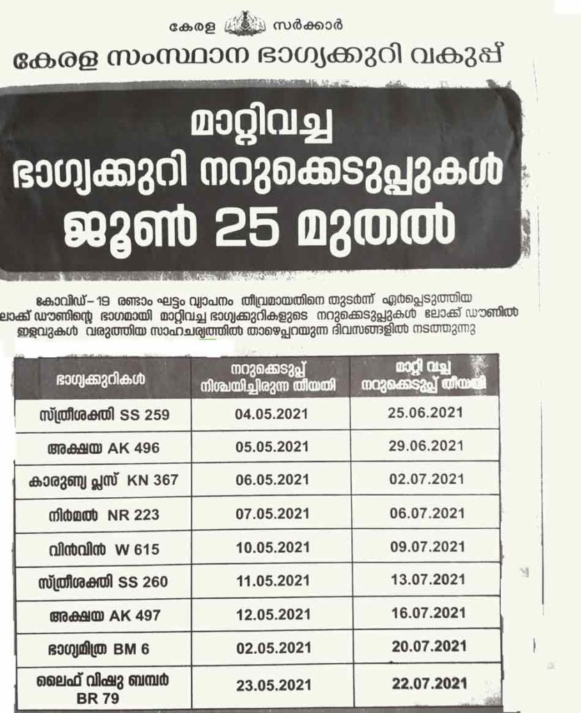 Kerala Lottery  Draw Dates June/ July 2021