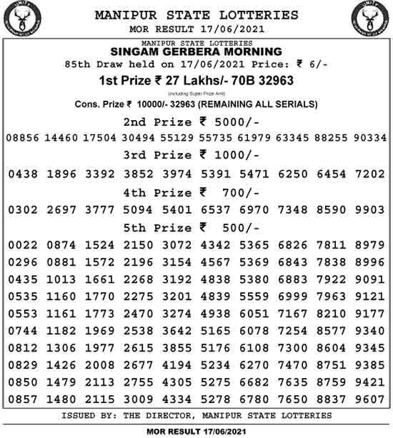 Manipur Singam 11 am result 17.6.2021