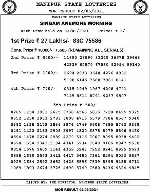 Manipur Singam Morning Result 2.6.2021