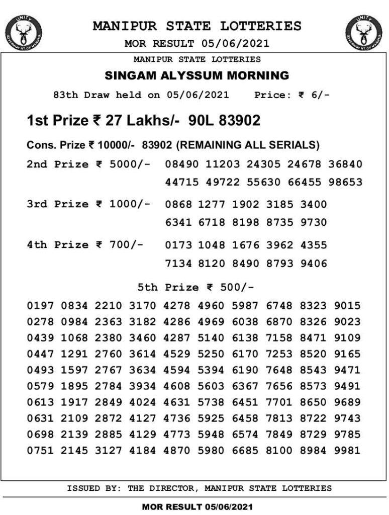 Manipur Sinagm Morning Result 5.6.2021