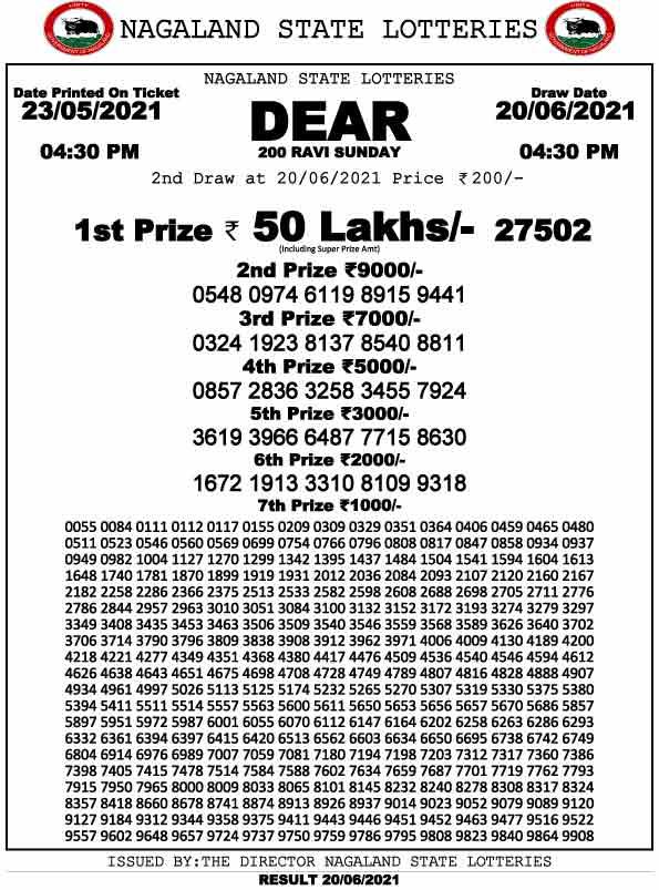 Nagaland Dear 200 Lottery result 23.5.2021