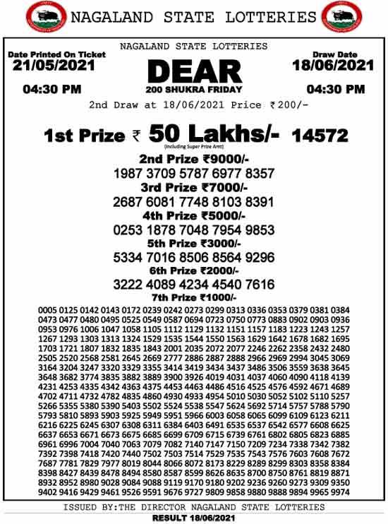 Nagaland Dear 200 Lottery Result 18.6.2021