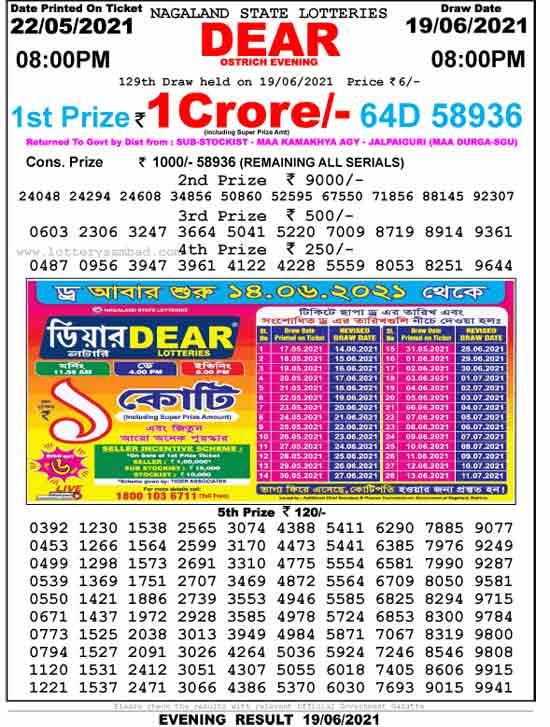 Lottery Sambad 8 PM Result 19.6.2021
