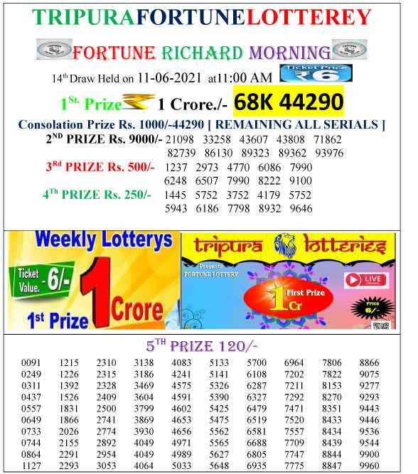Tripura Fortune Lottery Result 11 am Today 11.6.2021