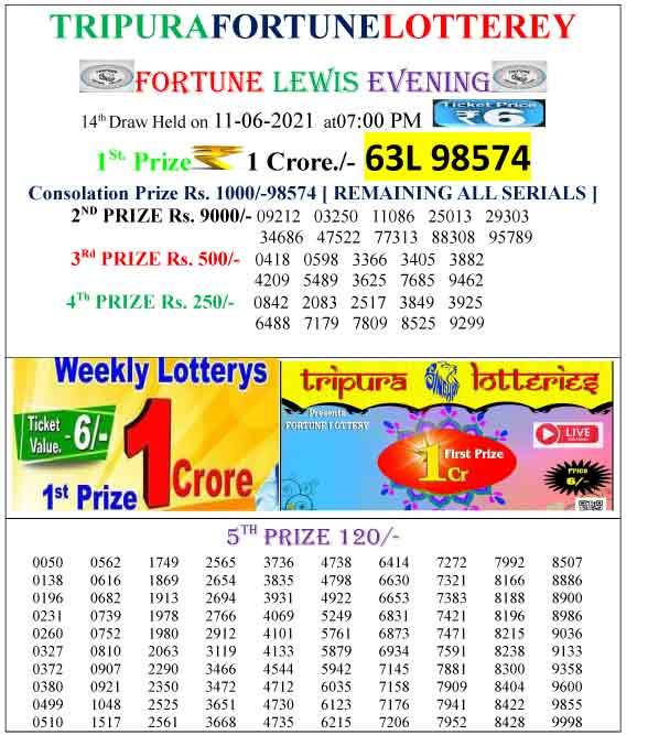 Tripura Fortune 7 pm result 11.6.2021