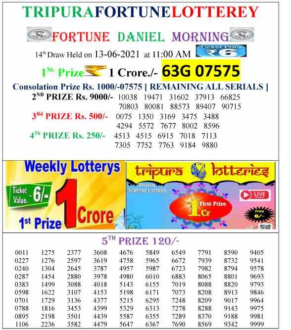 Tripura Lottery Result 13.6.2021