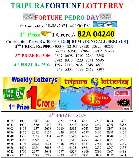 Tripura Lottery Result 3 PM Today Live - Fortune Lottery