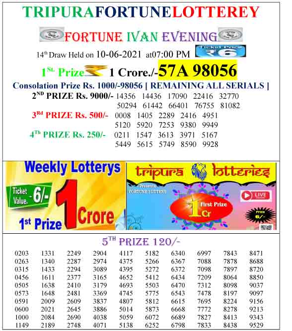 Tripura Lottery Result 7 PM - Fortune Evening Result 10.6.2021