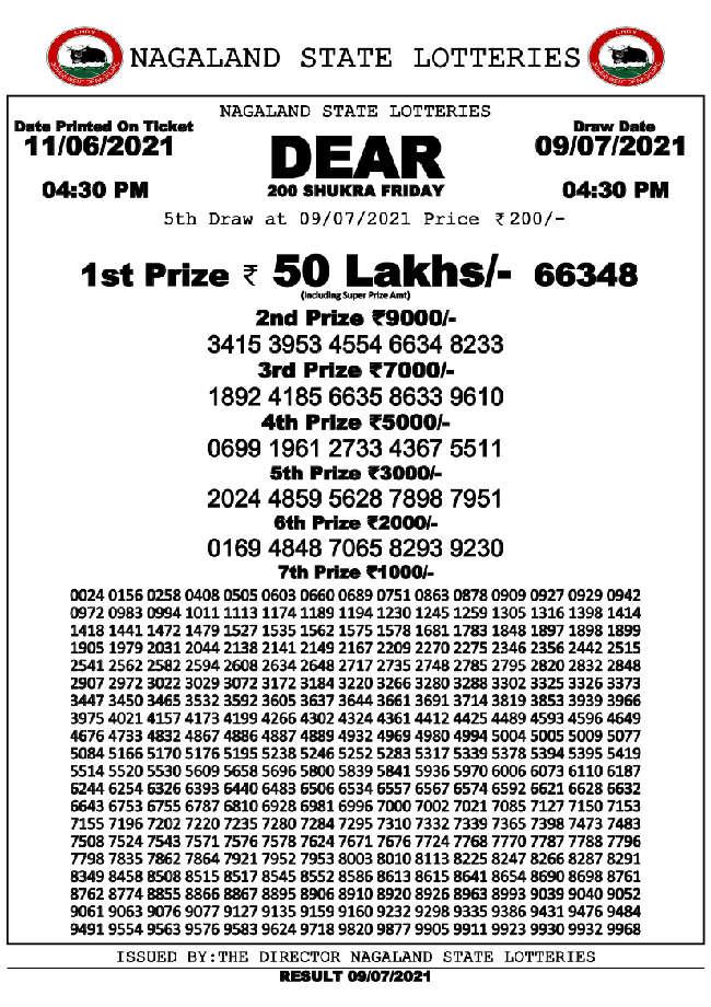 Nagaland Dear 200 Lottery result 11.6.2021