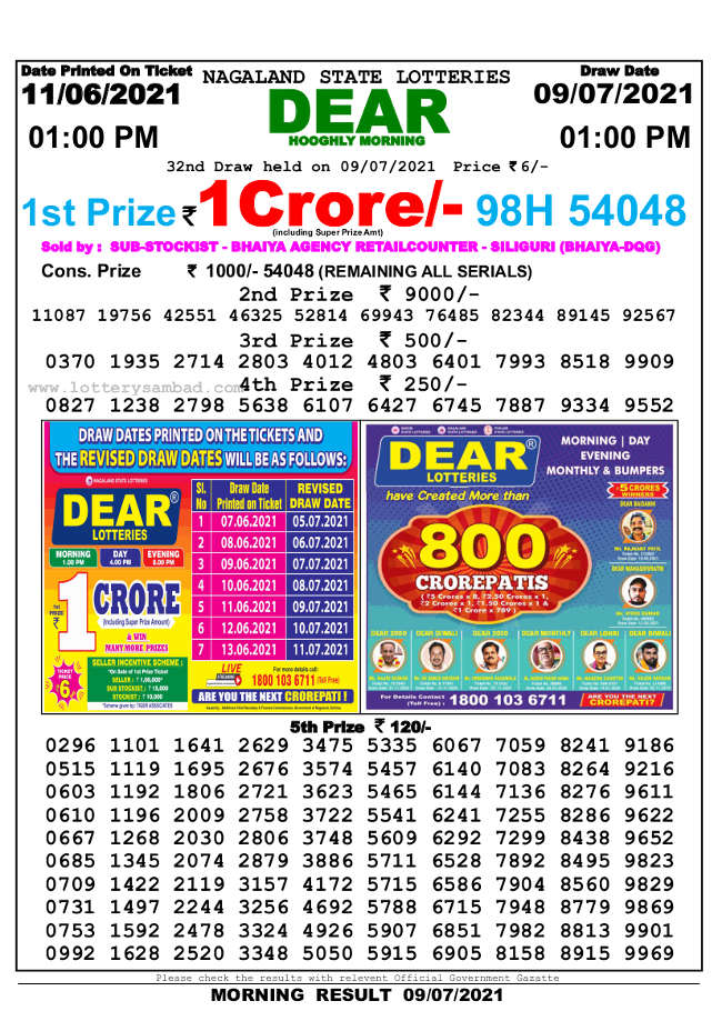 Sambad  1 PM Result 11.6.2021 - Nagaland State Lottery 1PM