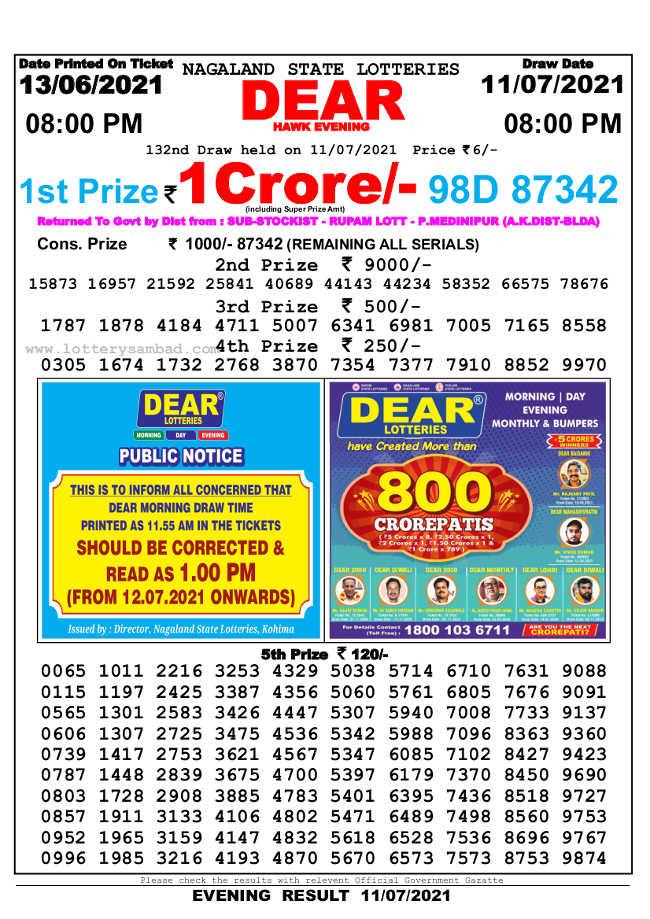 Sambad 8 PM Result 13.6.2021 - Nagaland State Lottery