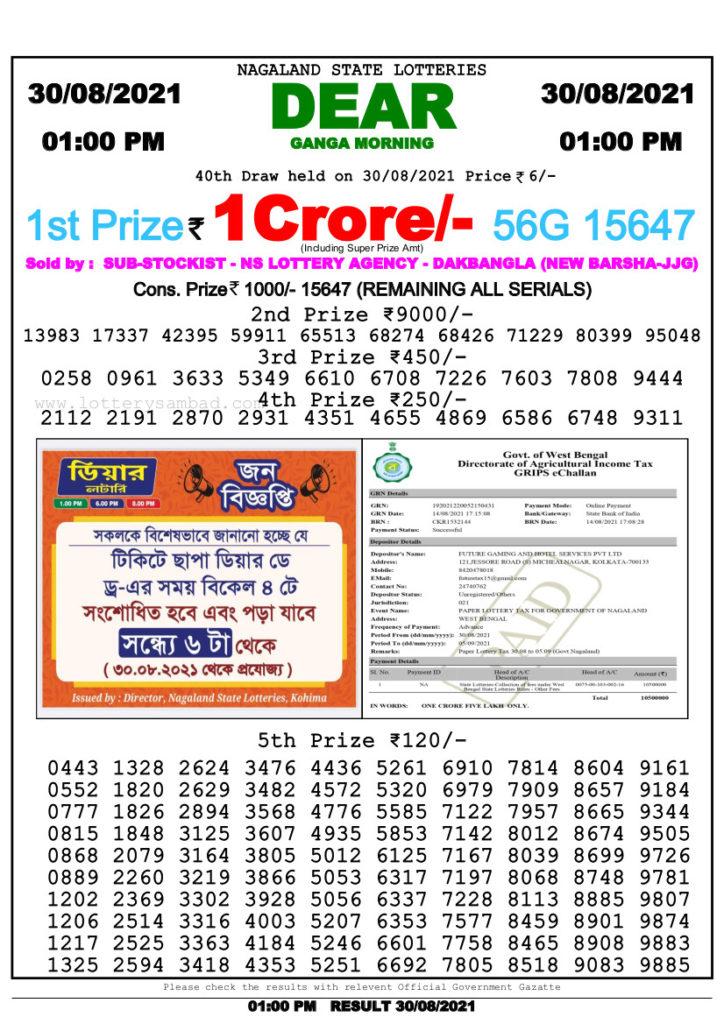 Lottery Sambad 1pm result 30.8.2021