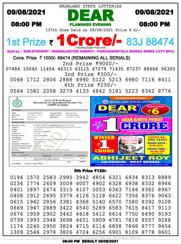 Lottery Sambad 8pm result 9.8.2021