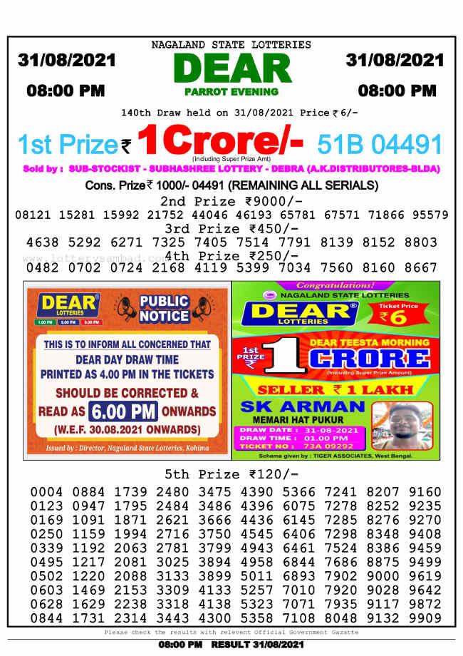 Lottery Sambad 8 PM Result 31.8.2021