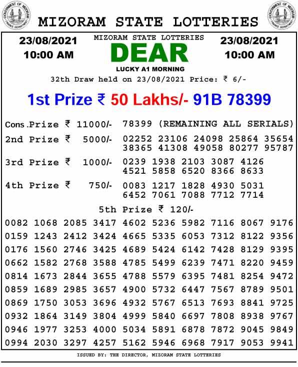 Mizoram State Lottery Result Dear Morning Lucky Result