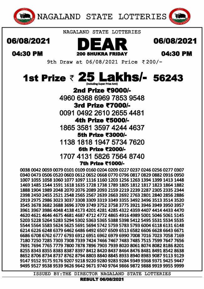 NAgaland Dear 200 Result 6.8.2021