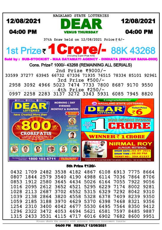 Nagaland 4pm Lottery result 12.8.2021