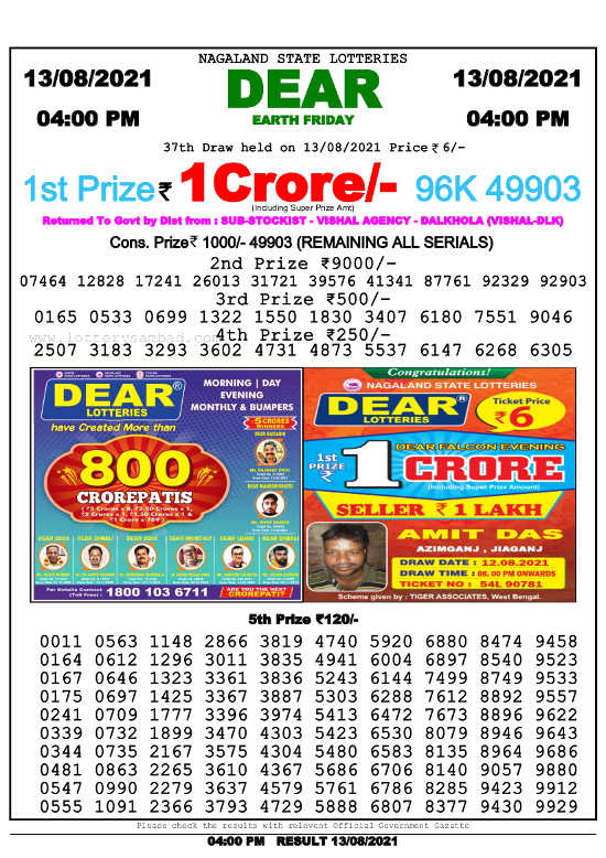 Nagaland 4pm Lottery result 13.8.2021