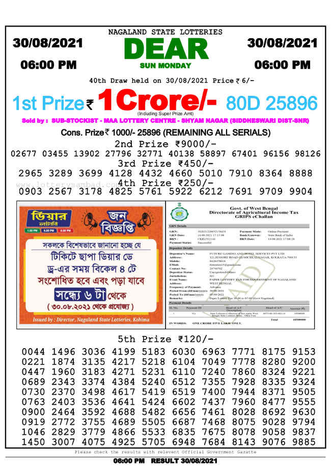 Nagaland State Lottery Sambad 6 PM Result 30.08.2021