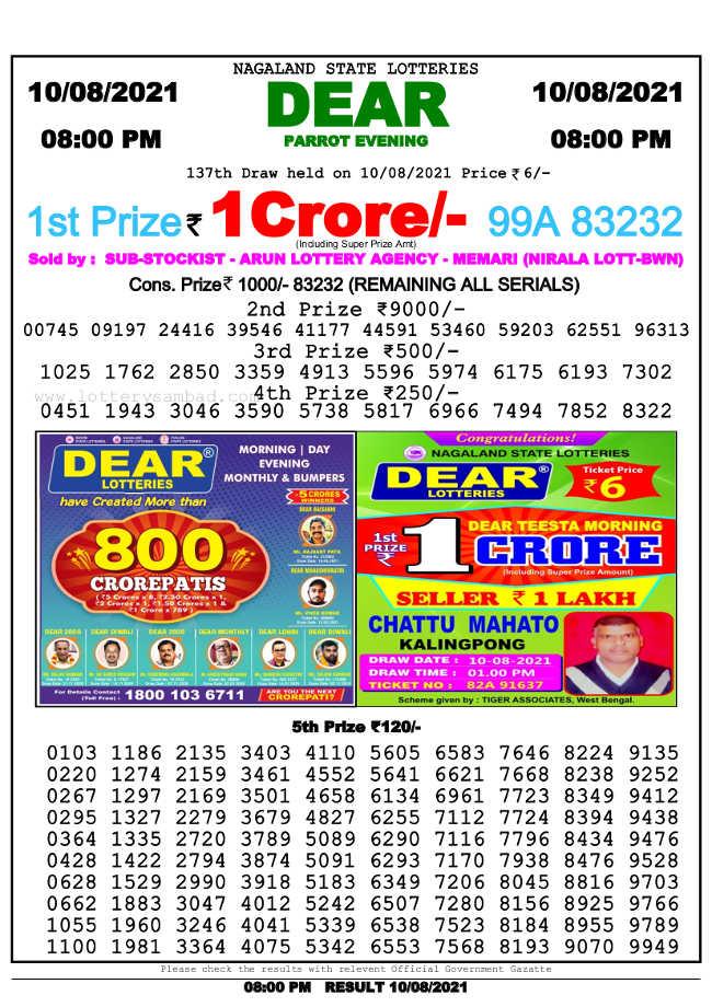 Nagaland Sambad 8 PM Lottery Result 11.8.2021