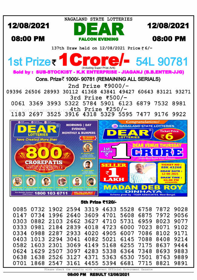 Nagaland State Lottery 8 PM result 12.8.2021