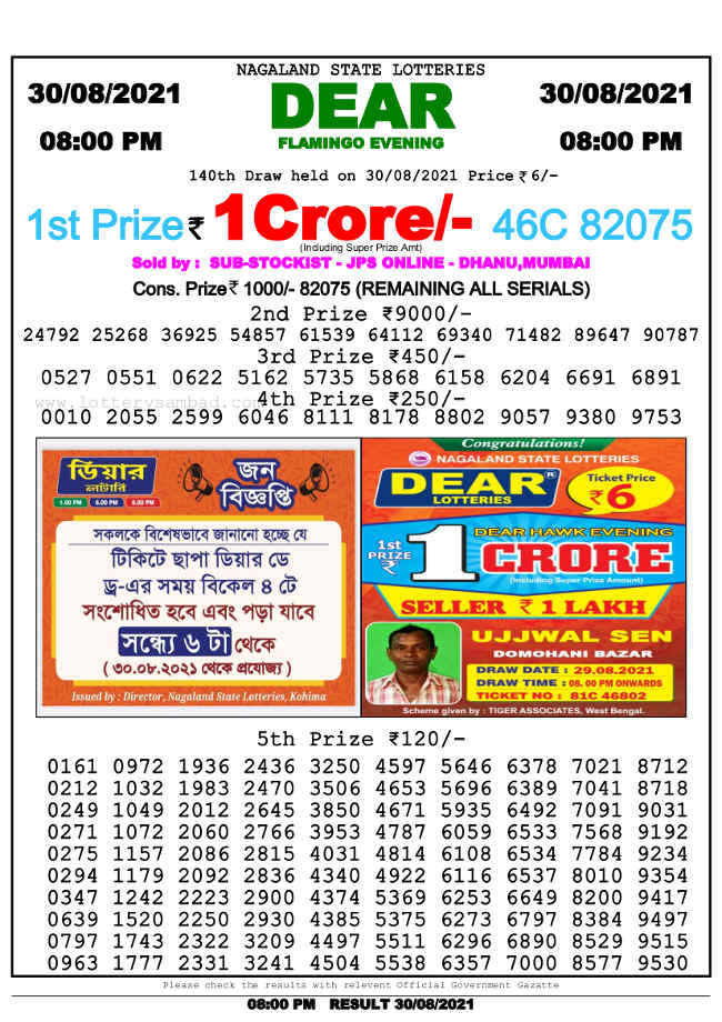 Nagaland State Lottery 8 pm result 30.8.2021