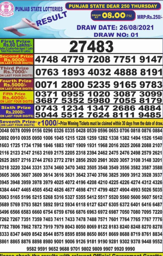 Punjab dear 250 Thursday Lottery Result