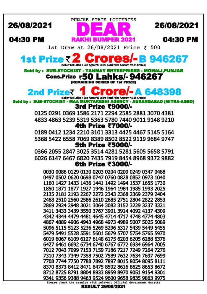 Punjab Rakhi Bumper Lottery Result 2021