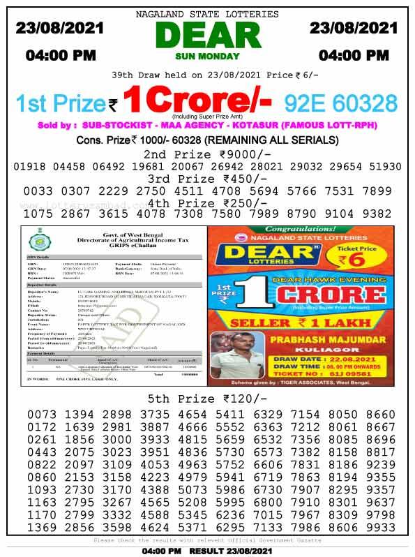 Sambad 4 PM Lottery Result 23.8.2021