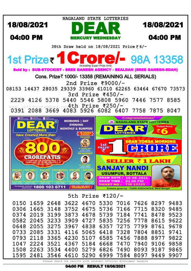 Sambad 4 PM Lottery Result 18.8.2021