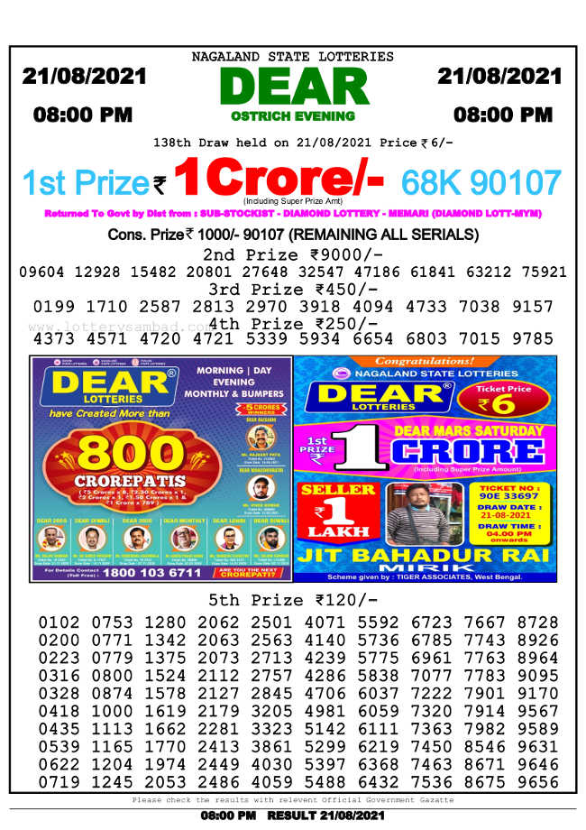 Sambad 8 PM Lottery Result 21.8.2021