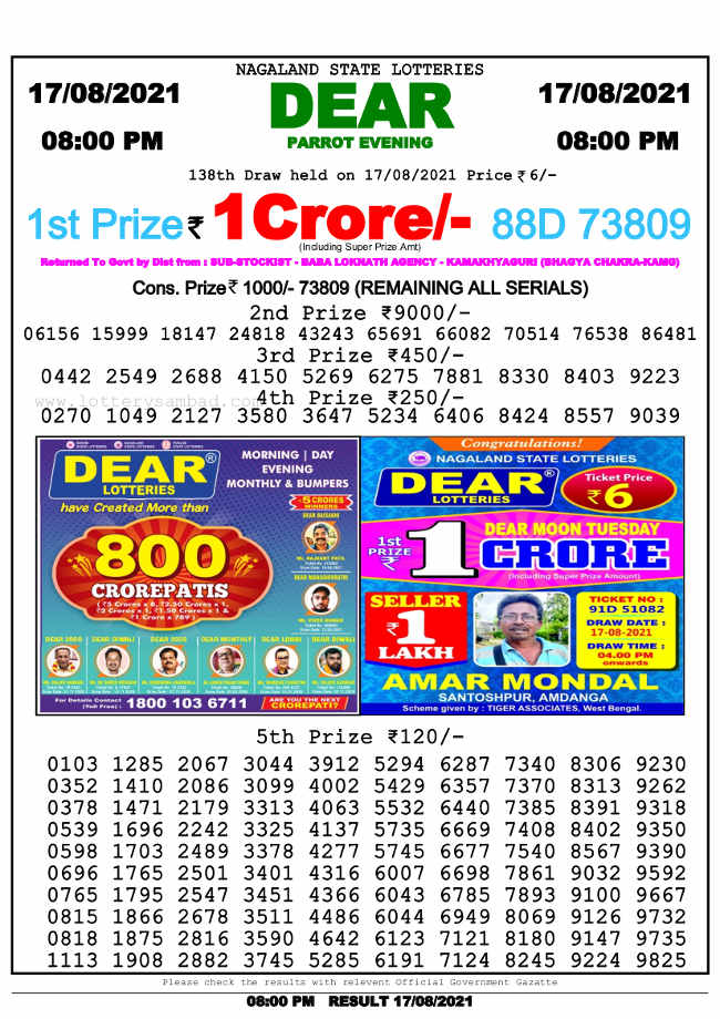 Sambad 8 pm lottery result 17.8.2021