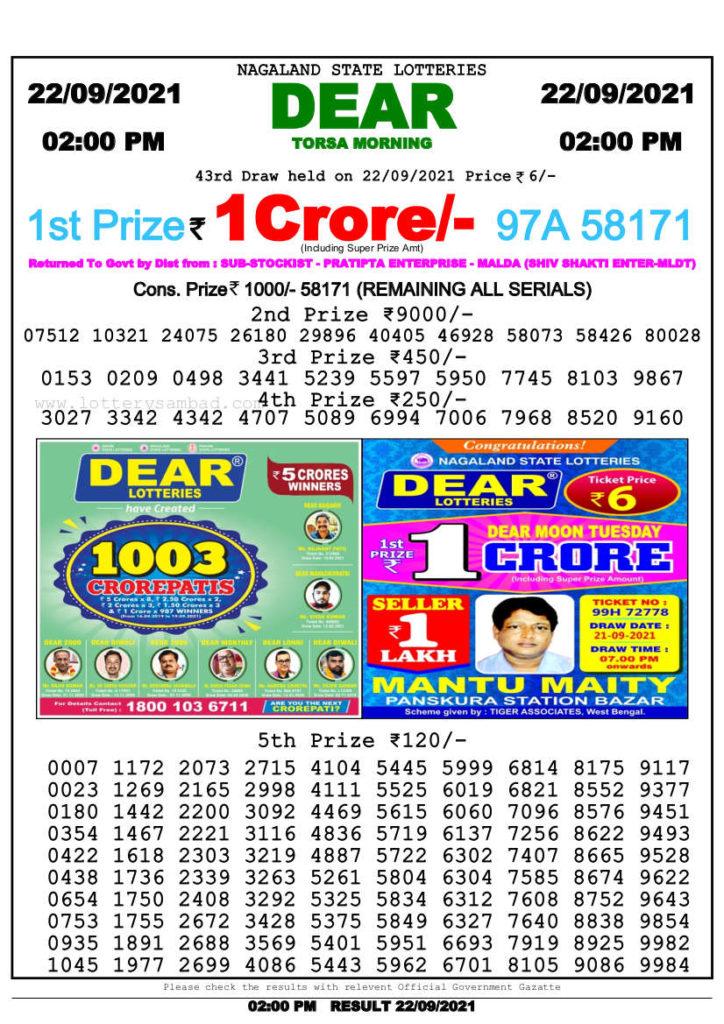 Lottery Sambad 2pm result 22.9.2021