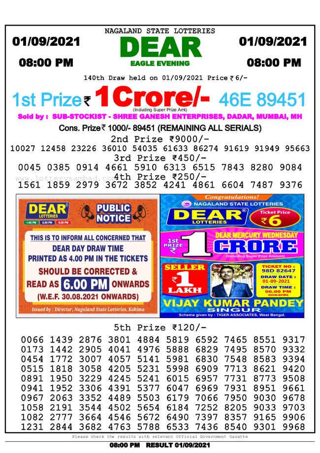 Lottery Sambad 8 PM Result 01.09.2021