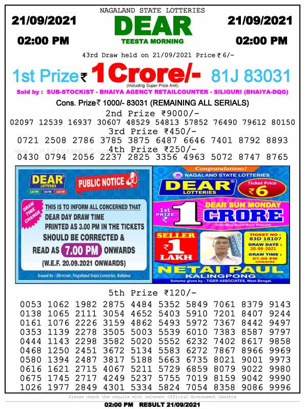 Nagaland 2 PM Lottery Result 21.9.2021