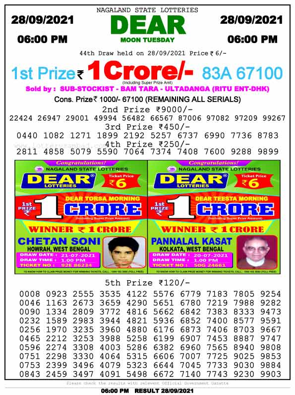 Nagaland 6 pm lottery result 28.9.2021