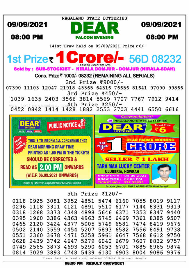 Nagaland State 8 PM Lottery Result 9.9.2021