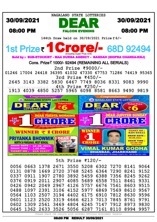 Nagaland 8pm lottery result 30.9.2021