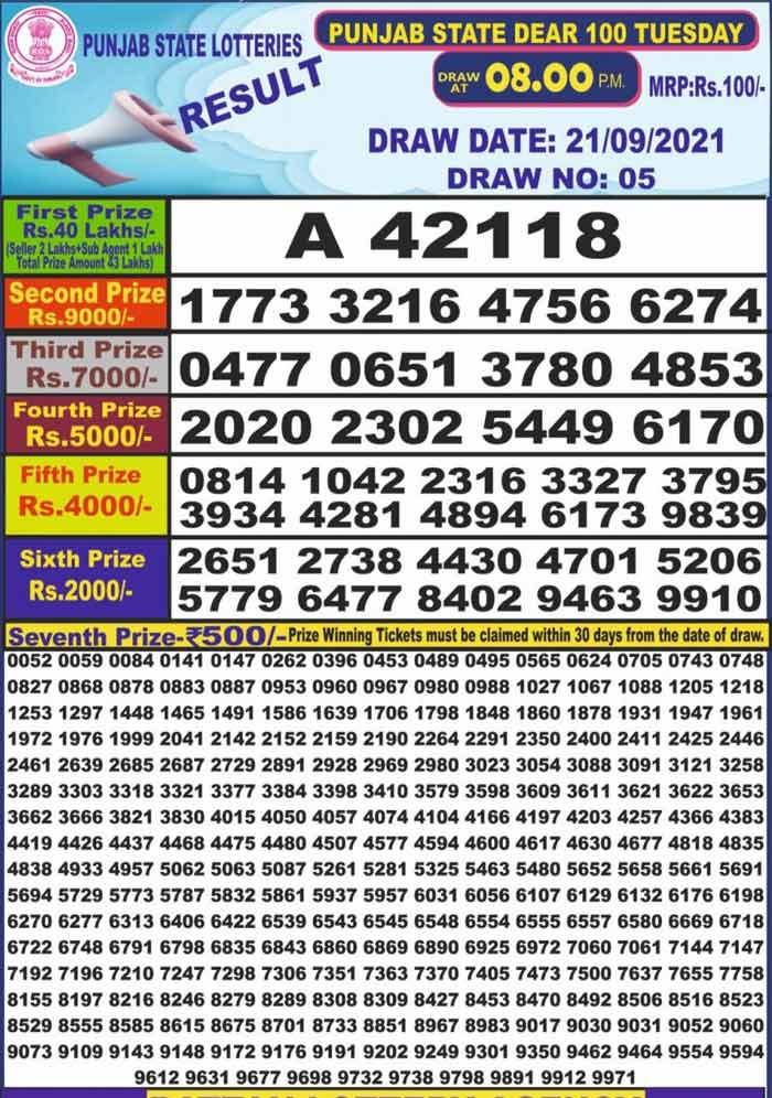 Punjab Dear 100 Result 21.9.2021