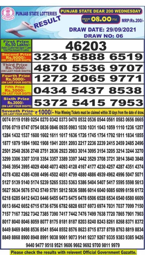Punjab Dear 200 result 29.9.2021
