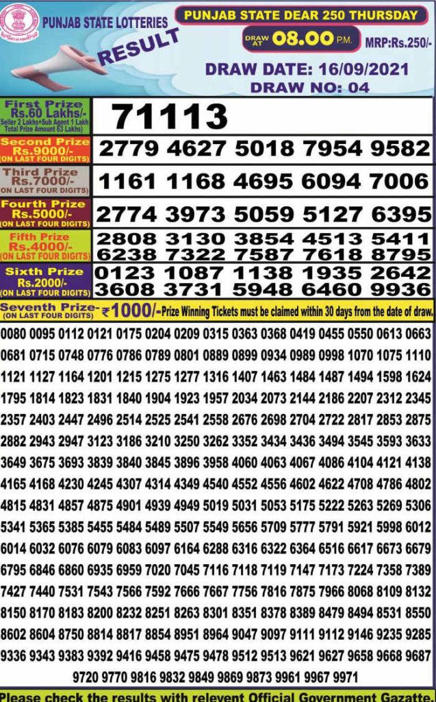 Punjab Dear 250 Lottery Result 16.9.2021
