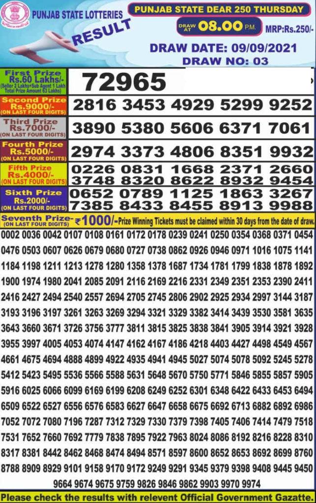 Punjab State Dear 250 Result 9.9.2021